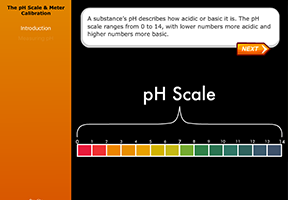 Screenshot from pH Scale app